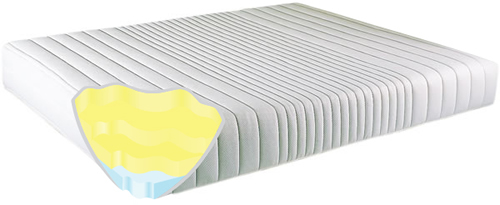 Joseph Foam Comfort Mattress Only | Single