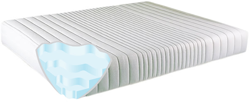 Joseph Ortho Foam Comfort Mattress Only | Single